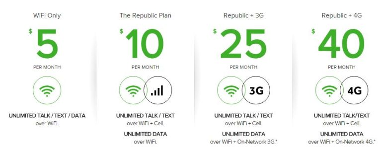 $5/mo – Unlimited talk and text over WiFi. (No cellular)<br /> $10/mo – Unlimited talk and text over both WiFi &amp; Cellular.<br /> $25/mo – Unlimited talk and text over both WiFi &amp; Cellular. Unlimited* 3G Cellular data.<br /> $40/mo – Unlimited talk and text over both WiFi &amp; Cellular. Unlimited* 4G Cellular data.