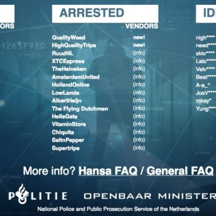 Dutch police share list of identified, active, and arrested Hansa vendors and buyers