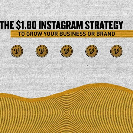 The $1.80 Instagram Strategy To Grow Your Blog, Business or Brand