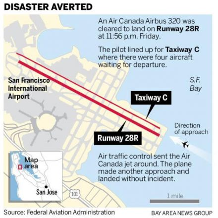 Exclusive: SFO near miss might have triggered 'greatest aviation disaster in history'