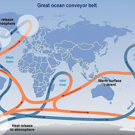 Atlantic Ocean circulation at weakest point in more than 1,500 years