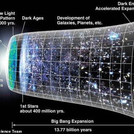 The universe 'is expanding FASTER than expected'