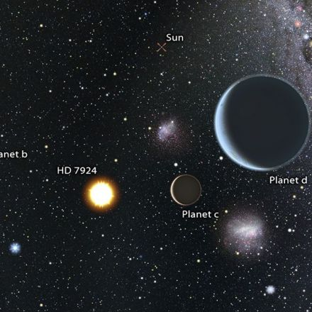 Astronomers discover three super-Earths orbiting nearby star
