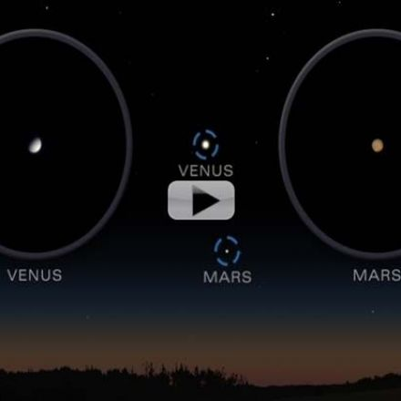 Spring Constellations, Planets and a Solar Eclipse - March 2015 Skywatching Video