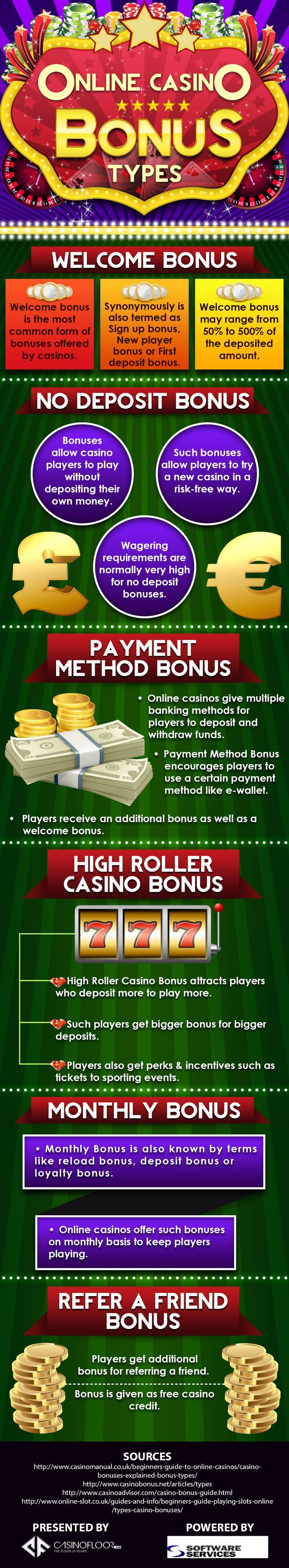 Fidelca casino roulette conference call slot machines