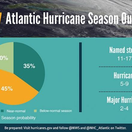 2017 hurricane forecast calls for above-normal season in Atlantic – Mother Earth