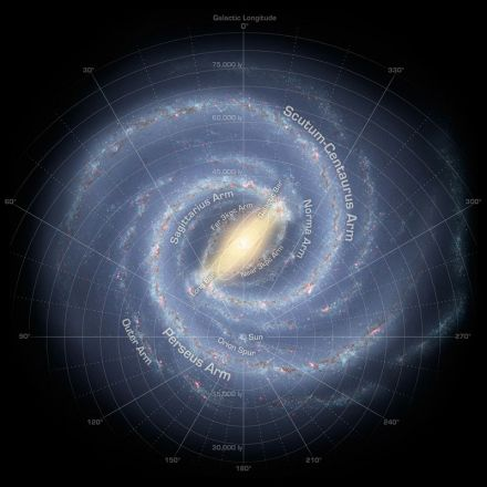 The Milky Way Just Got Larger