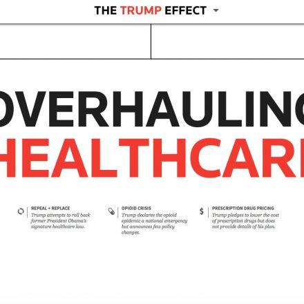 The Trump Effect | Healthcare