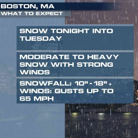 Blizzard Warnings in New England with Another Nor'easter