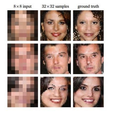 Criminals beware! Google's AI can now identify faces from heavily pixellated images