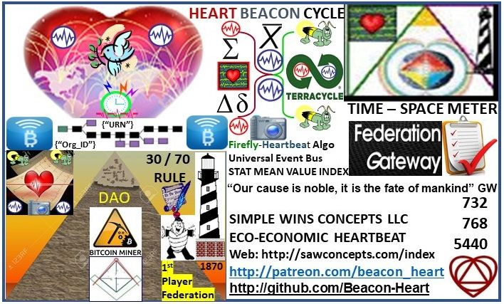 """Our corporate logo was doodled by a Shaman, Circle of the Sacred Earth who does Reiki Energy Healing and leads drumming circles...  she saw the logo image as part of """"delivering the mail"""" during a Reiki Session"""