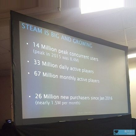 Steam just keeps growing according to a presentation Valve did recently, UI update is coming